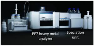 Analizador de metales PF7